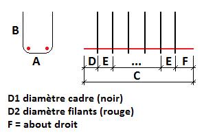 Linteau / Tête de mur 2 filants
