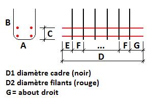 Linteau / Tête de mur 4 filants