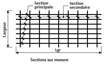 Panneaux spéciaux (2.4m x 9.00m MAXI)