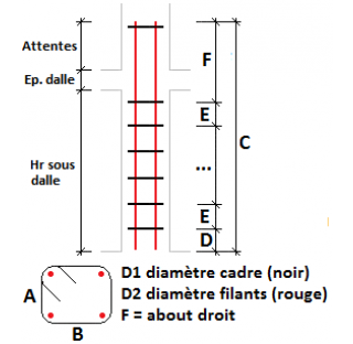 Poteau / Chaînage vertical 4 filants avec cadre de sécurité