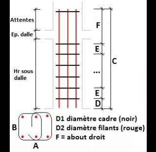 Poteau / Chaînage vertical 6 filants avec cadre sécurité