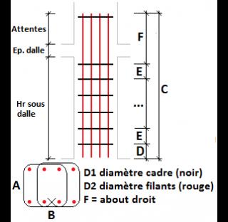 Poteau / Chaînage vertical 8 filants avec cadre sécurité