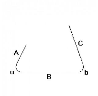 Barre avec 2 angles libres