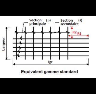 """Panneaux à longueur équivalent gamme standard """"avec recouvrements"""""""